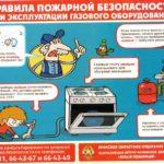Правила эксплуатации газовое отопление