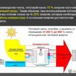 Процесс преобразования топлива в тепловую энергию