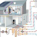 Воздушное отопление в загородном доме