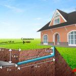 Выгодна ли автономная газификация?