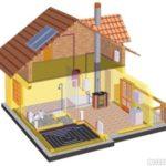 Автономное отопление загородного дома