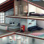 Частный дом отопление - Воздушное отопление