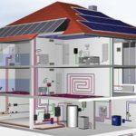 Виды автономных систем отопления