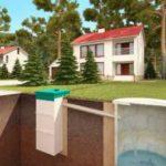 Этапы строительства системы канализации