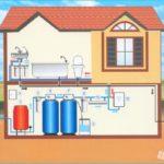 Организация зимнего водоснабжения
